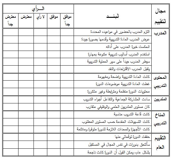نموذج تقييم دورة تدريبية مركز البحوث والدراسات متعدد التخصصات